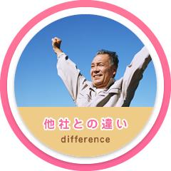兵庫県尼崎市にある『すこやかリハビリデイサービス』の他社との違い