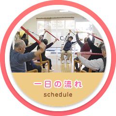 兵庫県尼崎市にある『すこやかリハビリデイサービス』の一日の流れ